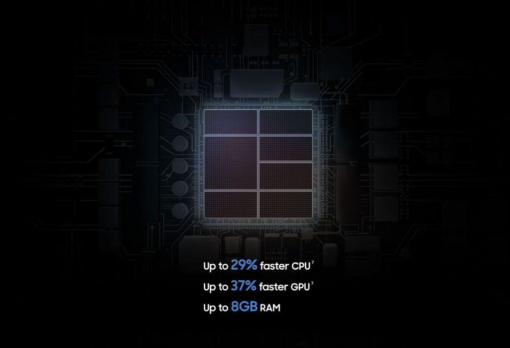 Samsung Galaxy S10 Plus processor
